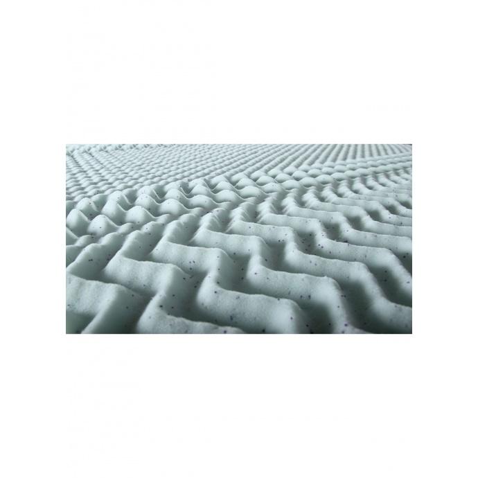 Surmatelas en GEL de 6cm  (Blanc)