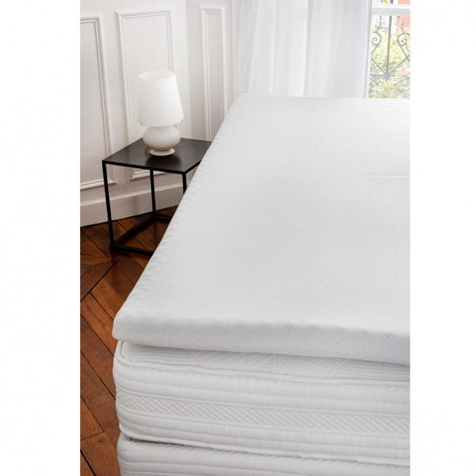 Surmatelas profilé et déhoussable (Blanc)