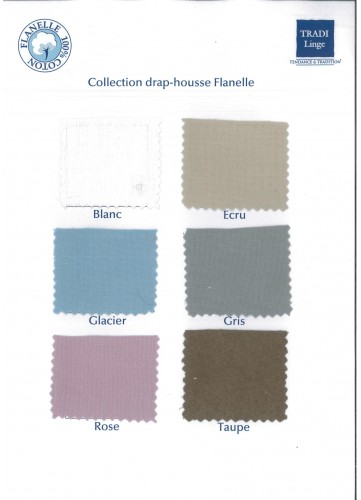 Housse guide d 39 achat for Drap housse 150x200
